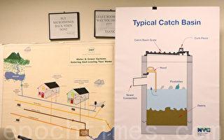 市议会讨论提案加强下水道检修