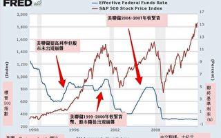 末日博士鲁比尼:全球QE难逃失败命运