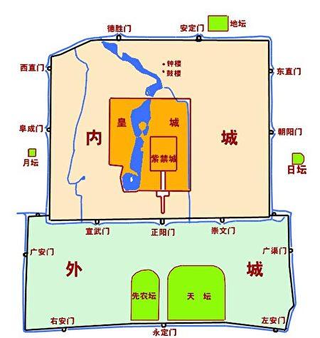 北京皇城簡圖 (公有領域)