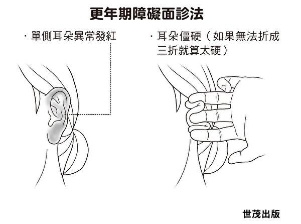 耳朵僵硬可能代荷爾蒙的分泌減退,容易出現更年期障礙。(世茂出版提供)