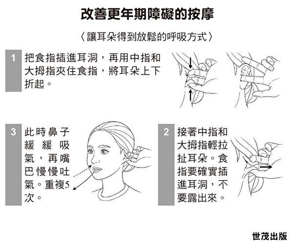 通過按摩軟化耳朵,有助舒緩更年期障礙所產生的不適症狀。(世茂出版提供)