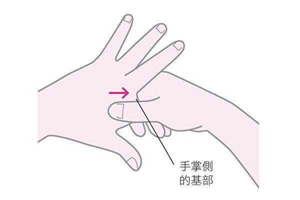 请用另一只手的食指指腹,稍微用点力道按压食指和中指的基部。(和平国际提供)