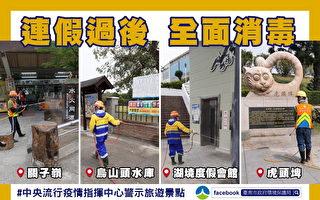 台灣各大景點擬人潮控管 50%為上限