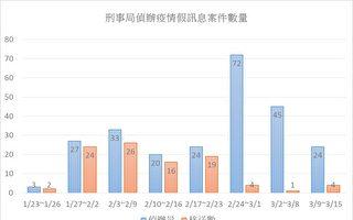 中共五毛网军失业? 立委:AI在学习台湾用语