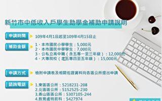 新竹市中低收入戶學生助學金4月15日截止