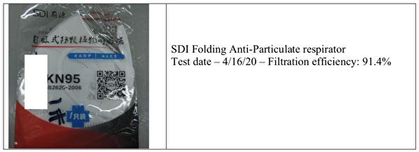麻州政府4月20日發佈的KN95口罩測試數據。(麻州公共健康部文件截圖)