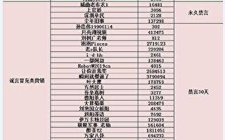 袁斌:张抗抗微博被封与郭于华告别微博