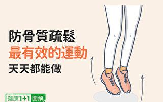Osteoporosis exercise 2
