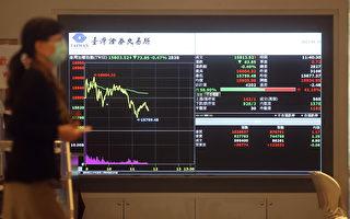 台積電股價收647兆 創歷史新高