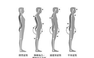 只要改变姿势,就能影响你的性格,甚至释放疼痛。(商周提供)